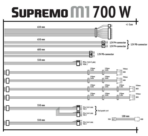 spc-supremo-m1-700-cable