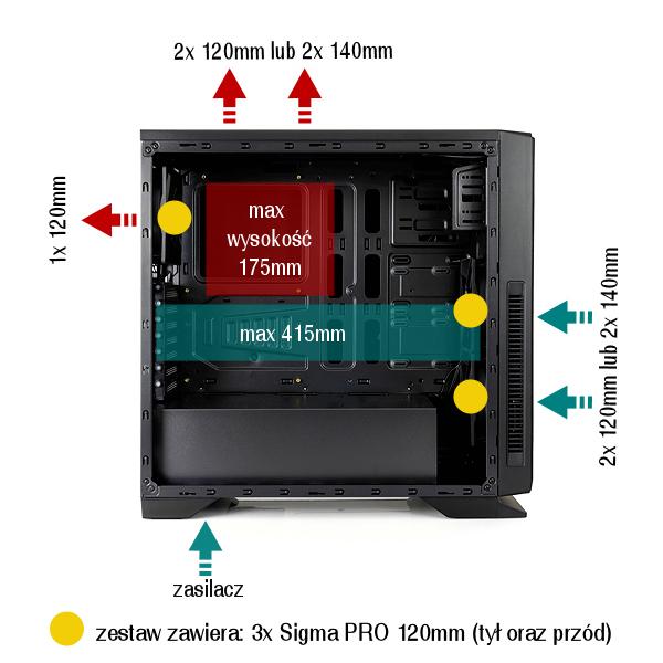 spc-pax-m70-wentylacja