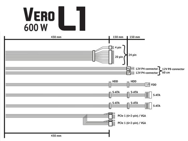 spc-vero-L1--600-cables