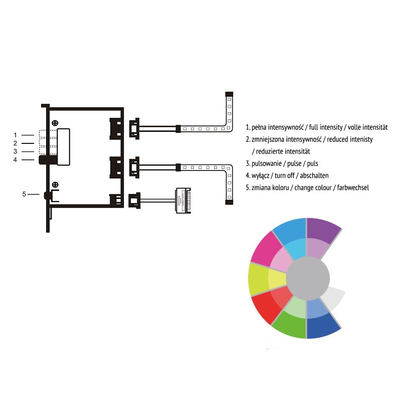 ... Aurora Lighting System RGB-302  sc 1 st  SilentiumPC & Aurora Lighting System RGB-302 - SilentiumPC azcodes.com