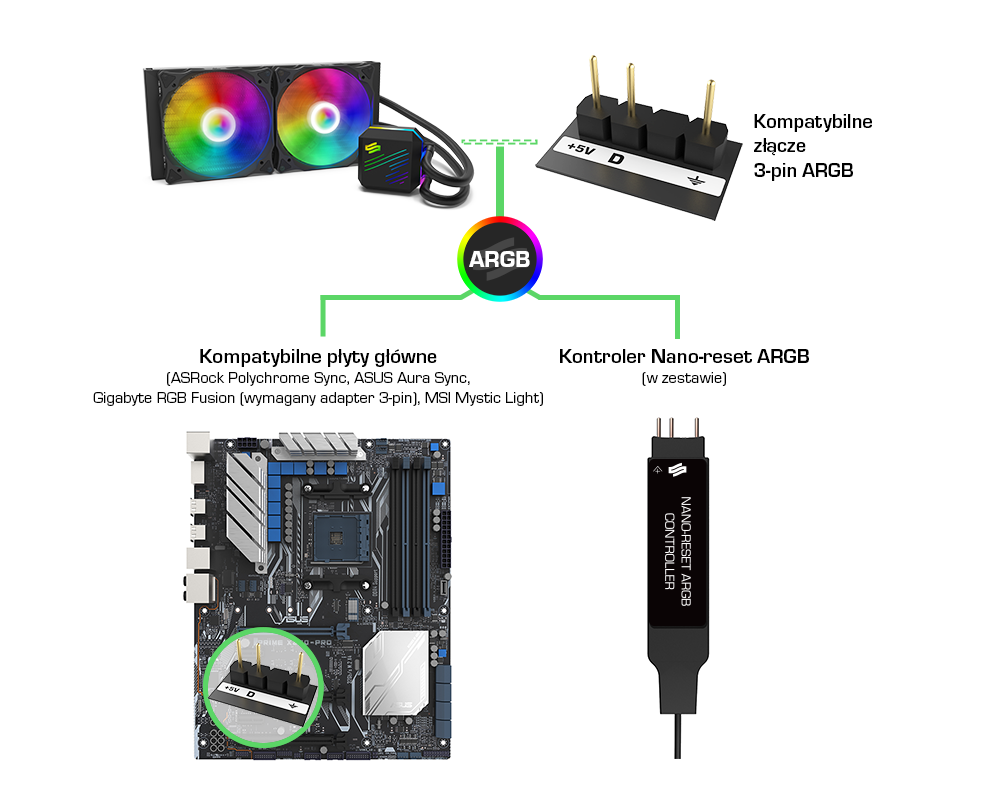 spc-navis-evo-argb-280-connection-infographics-v4-pl.png
